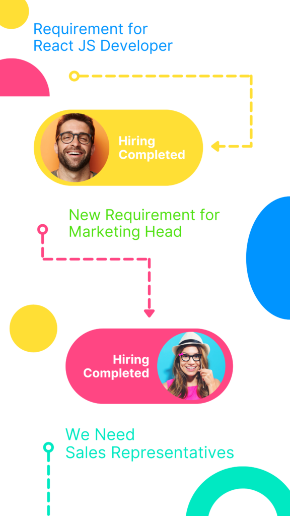 Hireat Unlimited